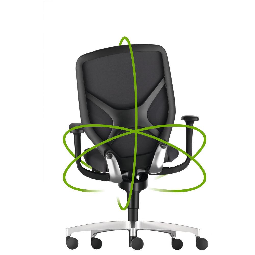 Aktiv Sitzen Dynamische Burostuhle Gegen Ruckenschmerzen